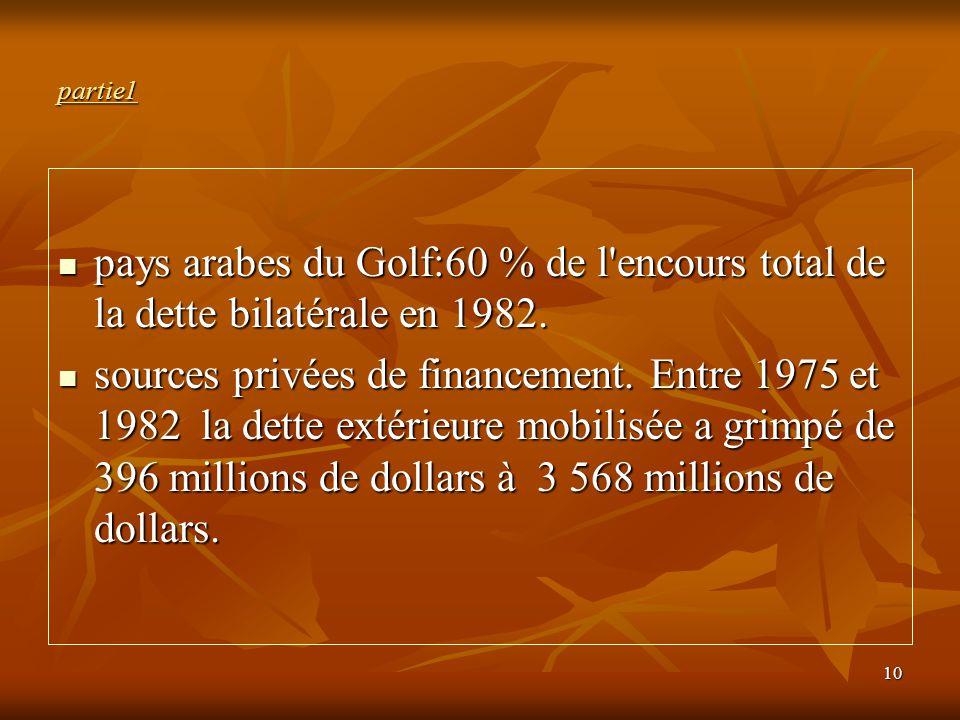 partie1 pays arabes du Golf:60 % de l encours total de la dette bilatérale en 1982.