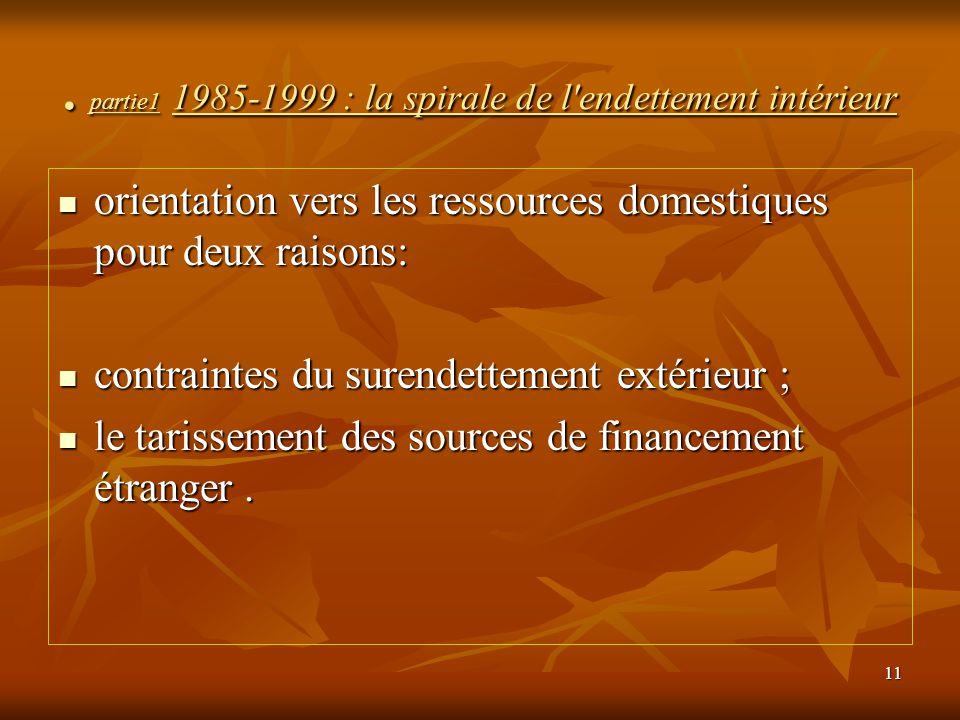 . partie1 1985-1999 : la spirale de l endettement intérieur