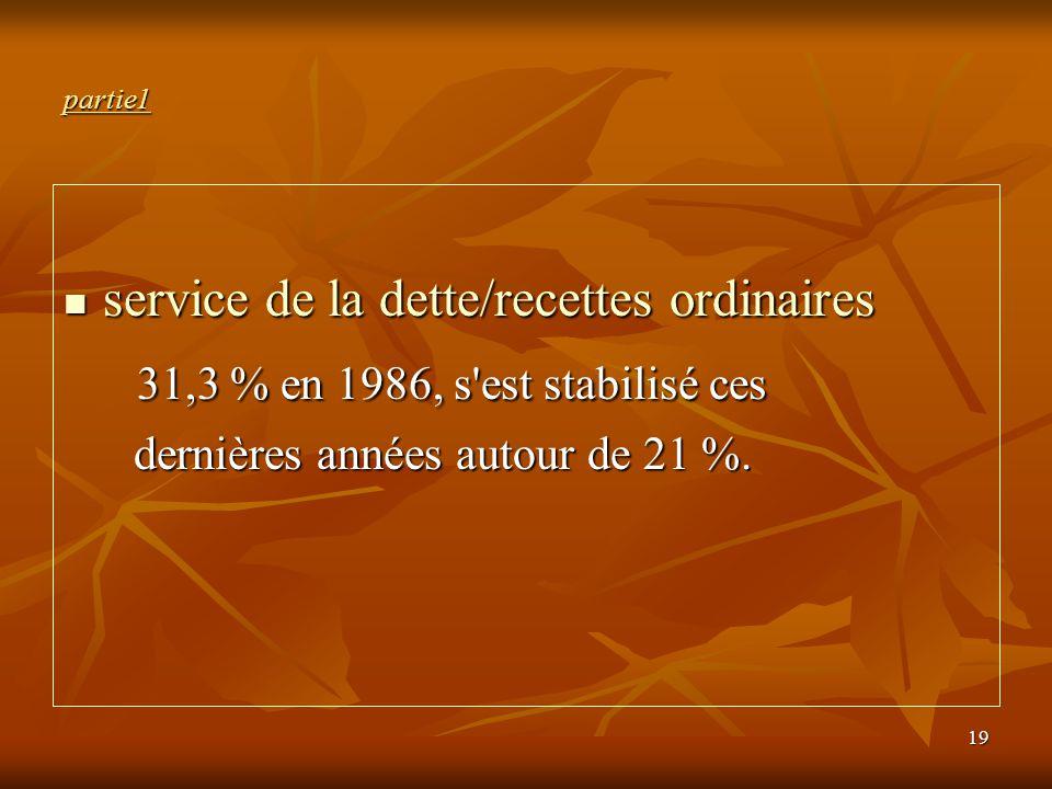 partie1 service de la dette/recettes ordinaires. 31,3 % en 1986, s est stabilisé ces.