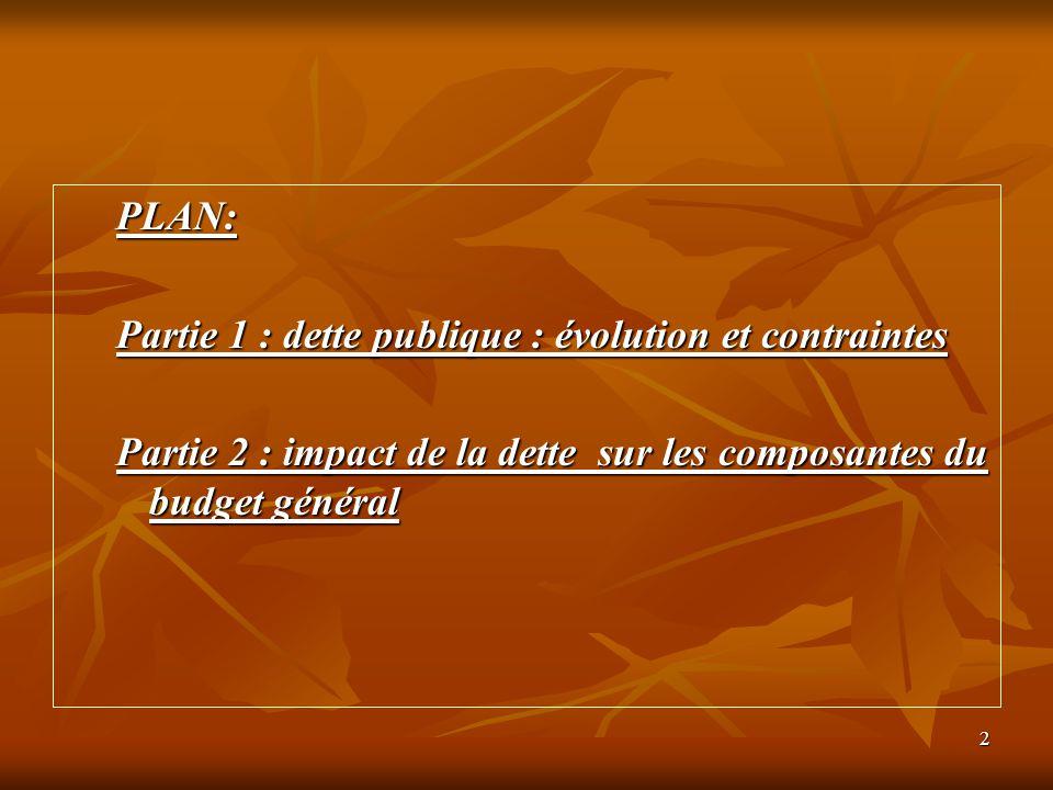 PLAN: Partie 1 : dette publique : évolution et contraintes.