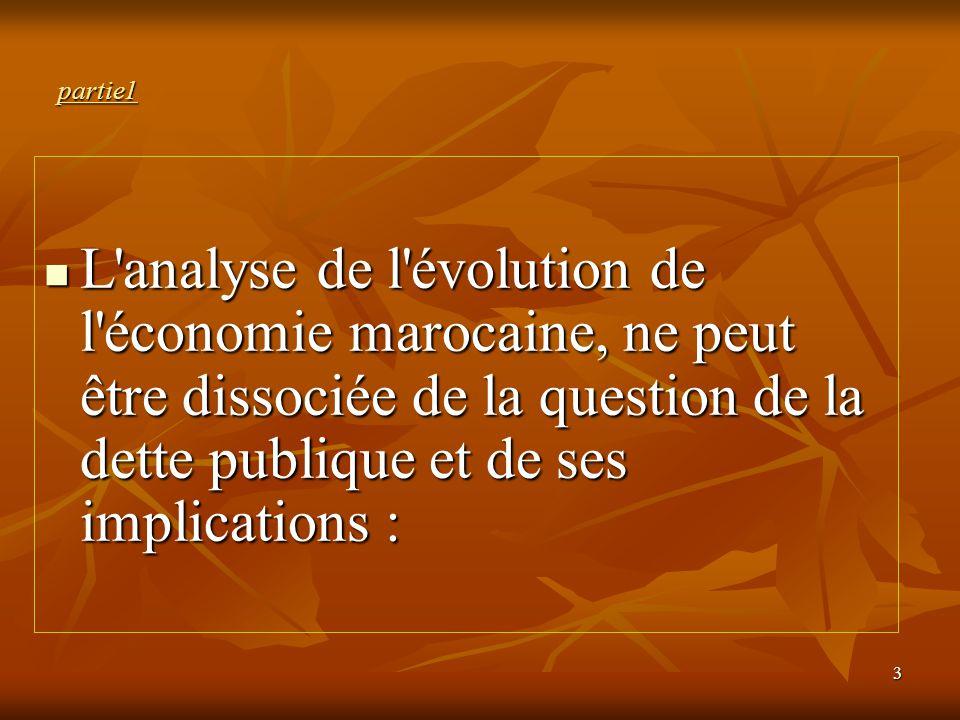partie1 L analyse de l évolution de l économie marocaine, ne peut être dissociée de la question de la dette publique et de ses implications :