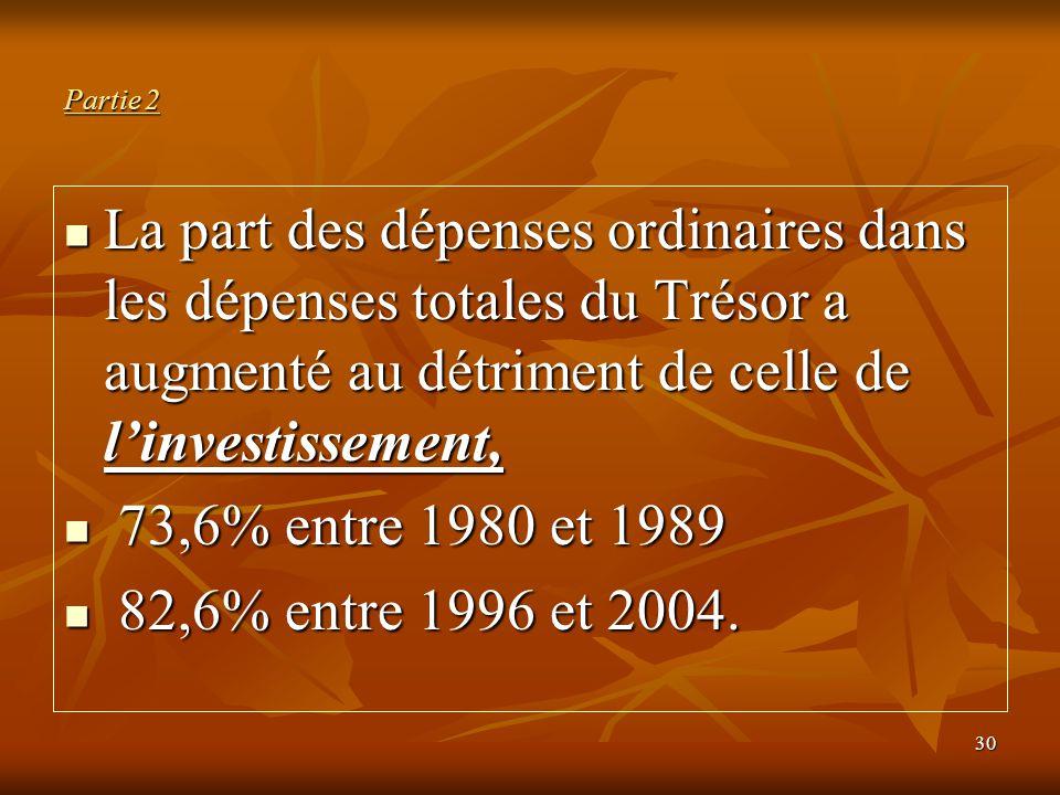 Partie 2 La part des dépenses ordinaires dans les dépenses totales du Trésor a augmenté au détriment de celle de l'investissement,