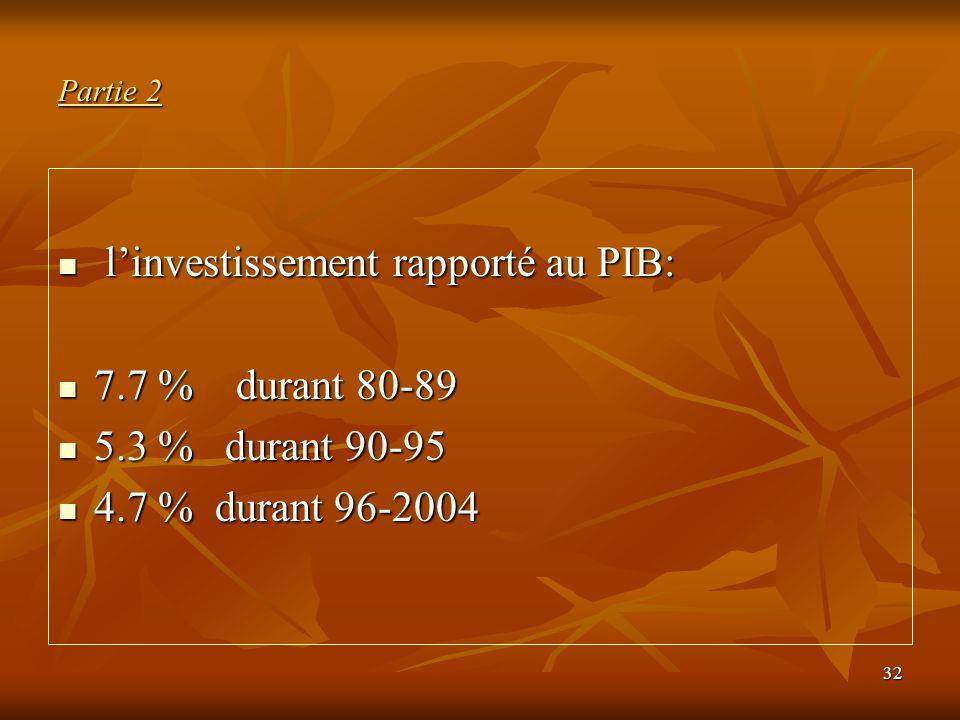 l'investissement rapporté au PIB: 7.7 % durant 80-89