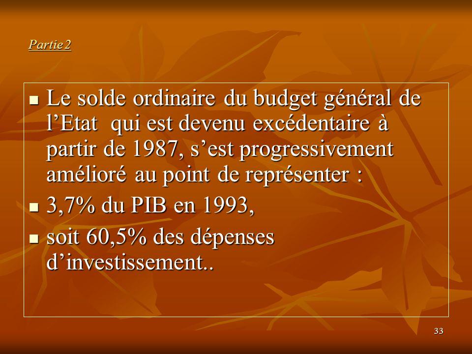 soit 60,5% des dépenses d'investissement..