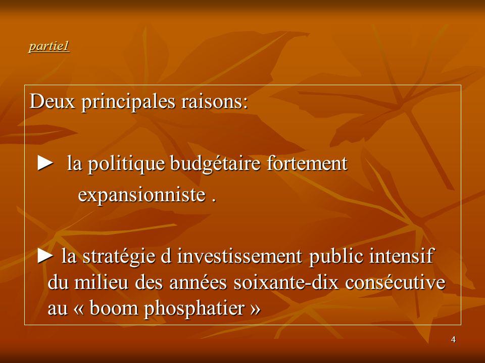 Deux principales raisons: ► la politique budgétaire fortement