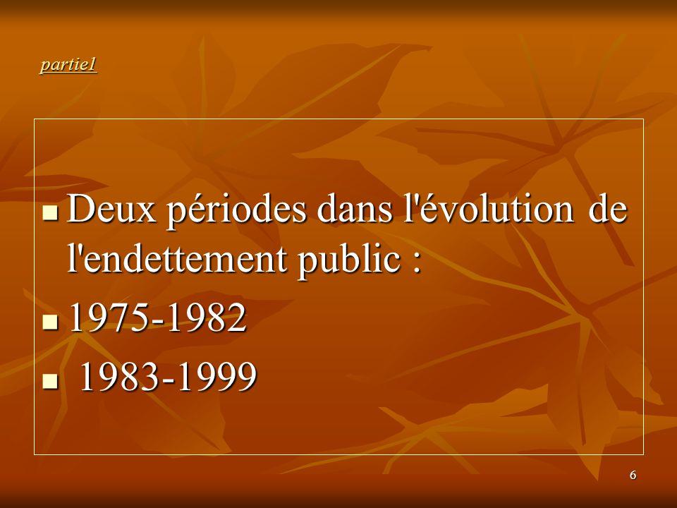 Deux périodes dans l évolution de l endettement public : 1975-1982
