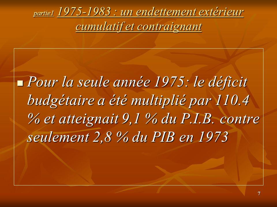 partie1 1975-1983 : un endettement extérieur cumulatif et contraignant