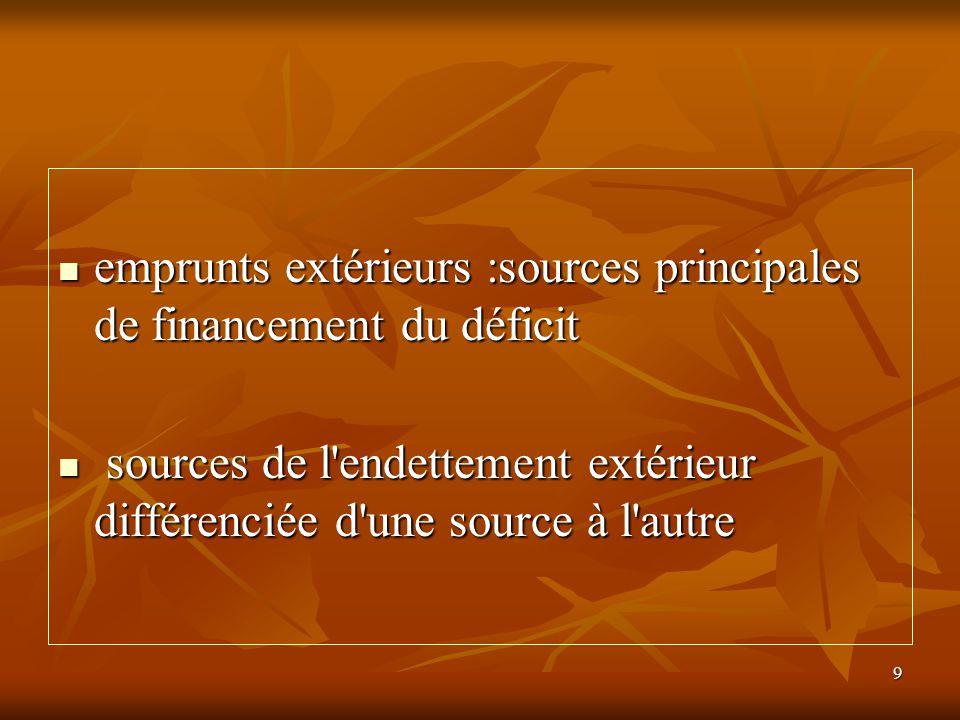 emprunts extérieurs :sources principales de financement du déficit