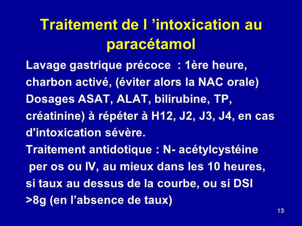 Traitement de l 'intoxication au paracétamol