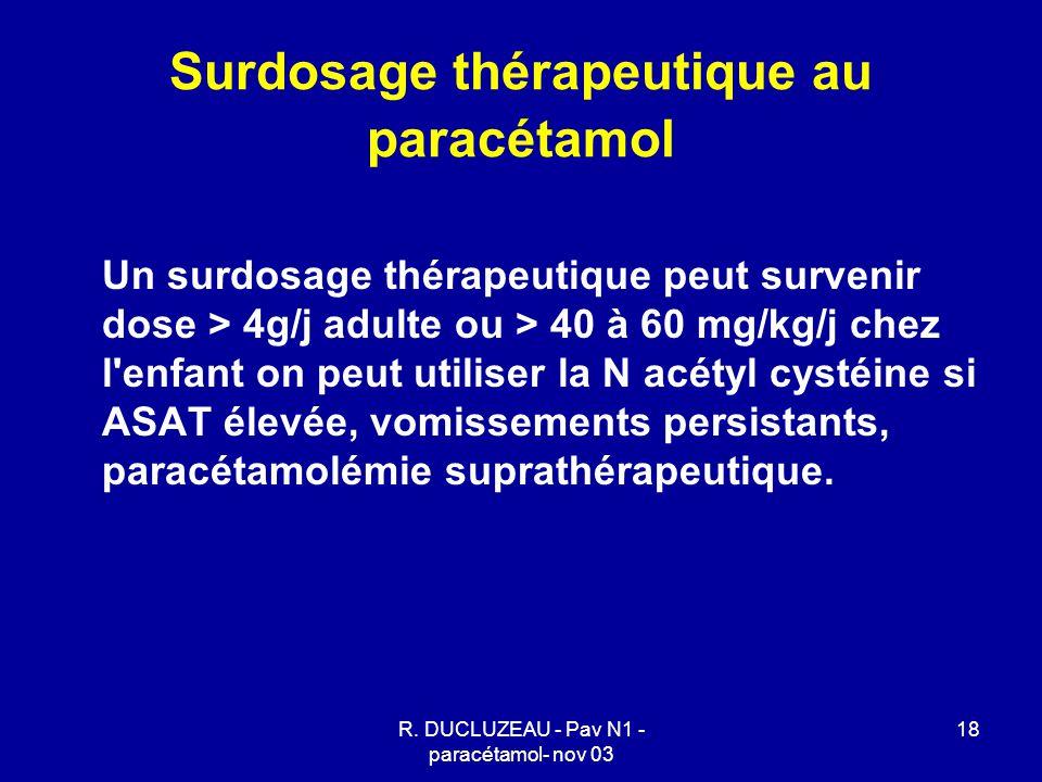 Surdosage thérapeutique au paracétamol