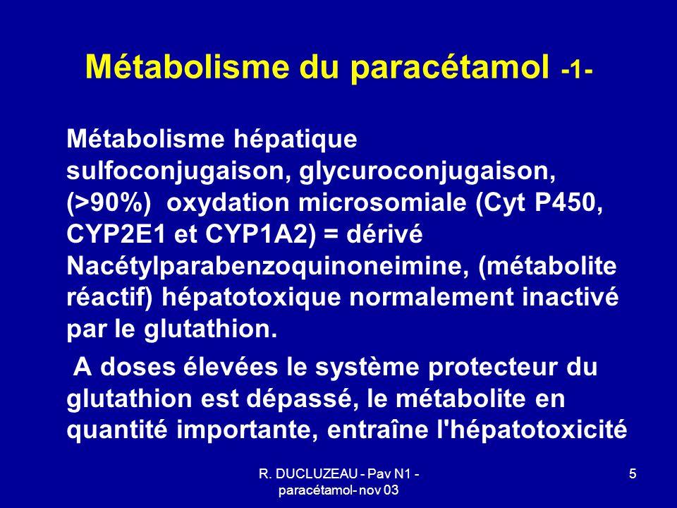 Métabolisme du paracétamol -1-