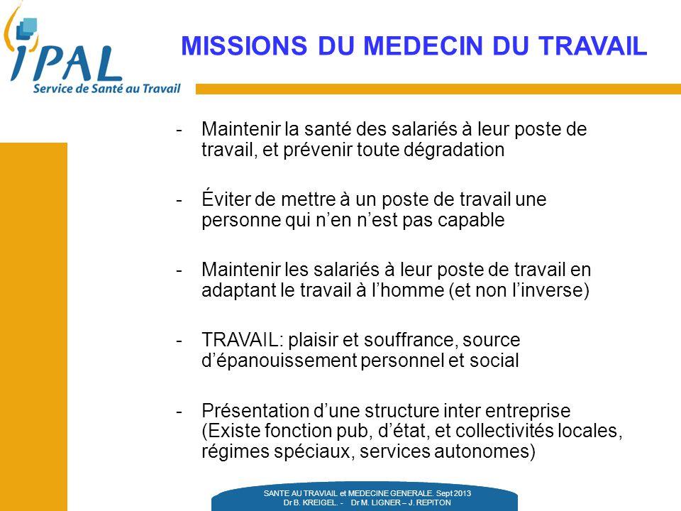 MISSIONS DU MEDECIN DU TRAVAIL