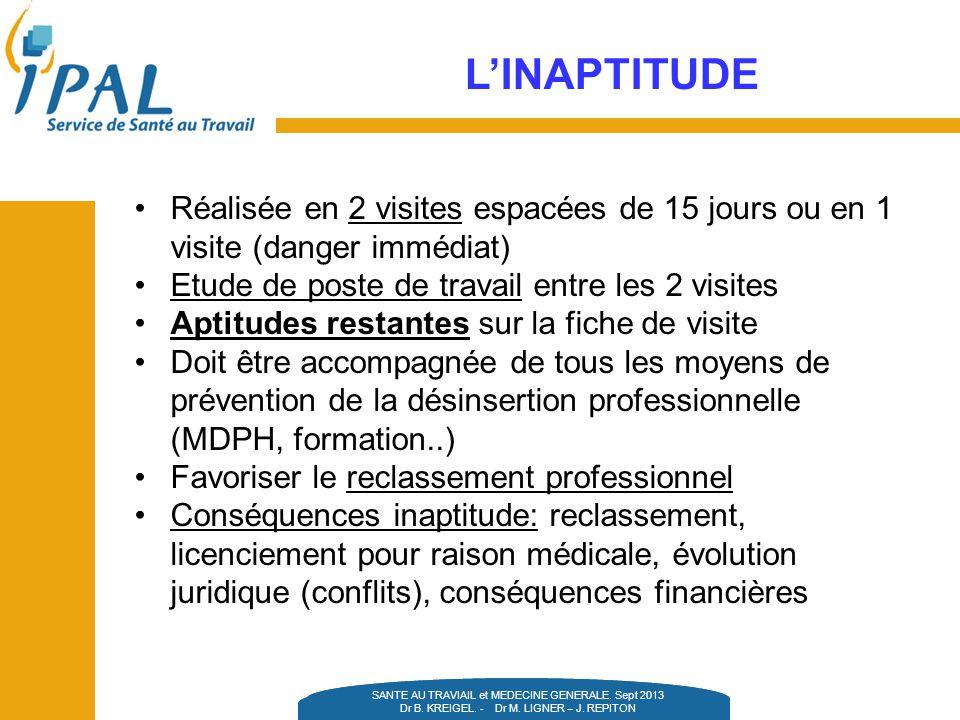 L'INAPTITUDE Réalisée en 2 visites espacées de 15 jours ou en 1 visite (danger immédiat) Etude de poste de travail entre les 2 visites.