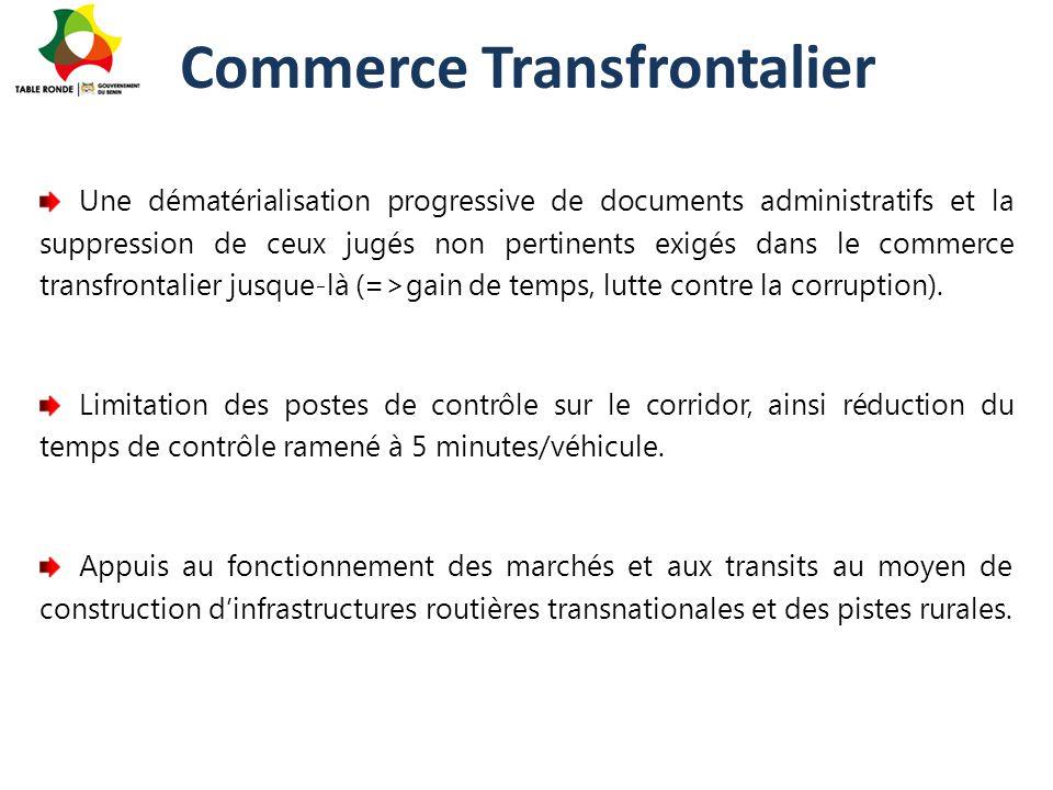 Commerce Transfrontalier