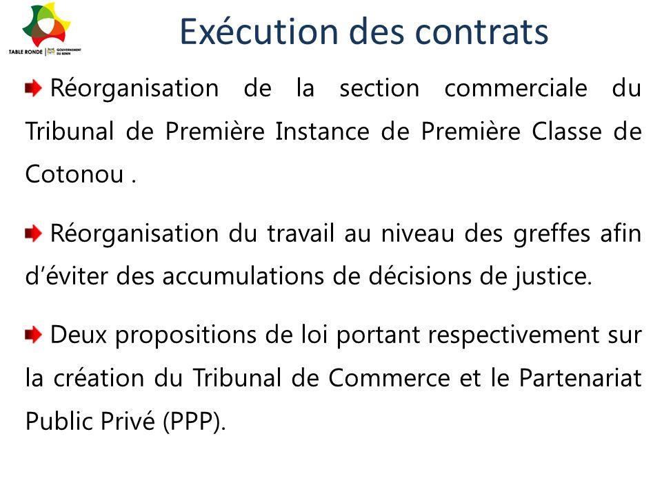 Exécution des contrats
