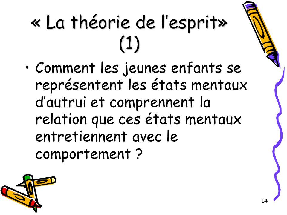 « La théorie de l'esprit» (1)