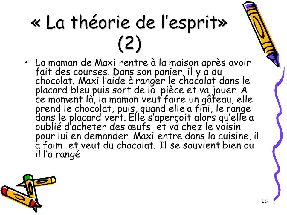 « La théorie de l'esprit» (2)