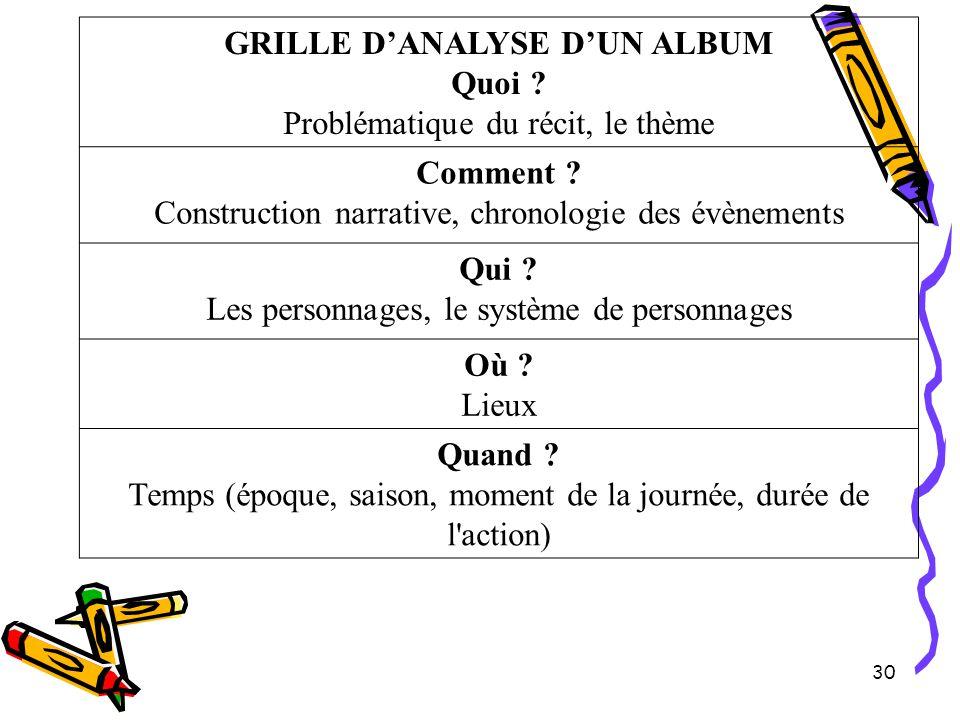 GRILLE D'ANALYSE D'UN ALBUM