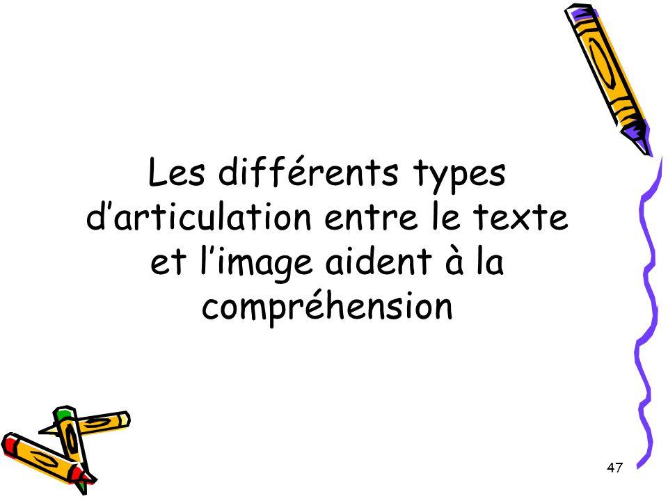 Les différents types d'articulation entre le texte et l'image aident à la compréhension