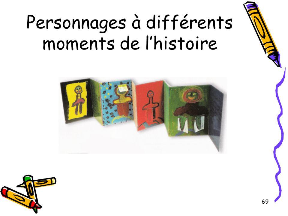 Personnages à différents moments de l'histoire