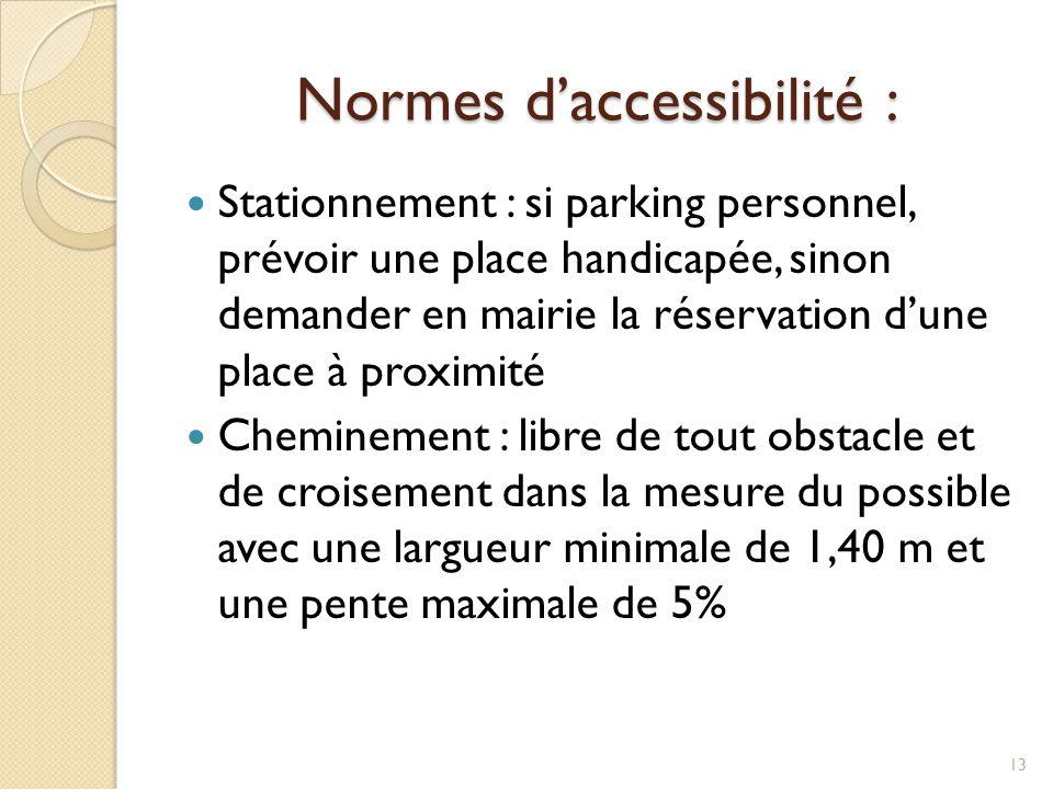Normes d'accessibilité :