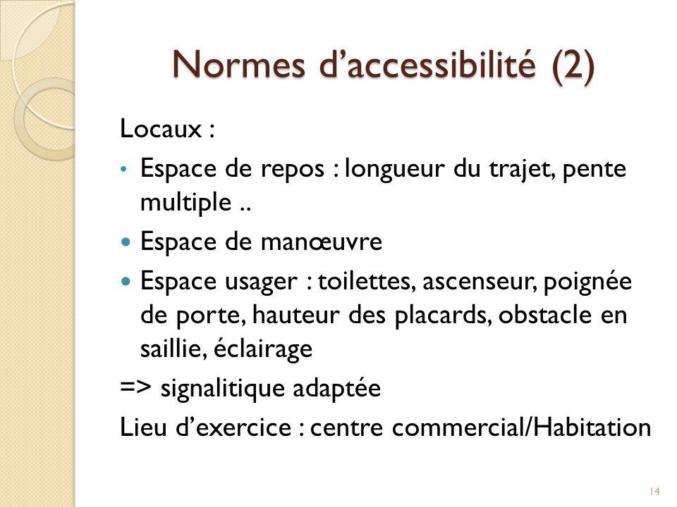 Normes d'accessibilité (2)