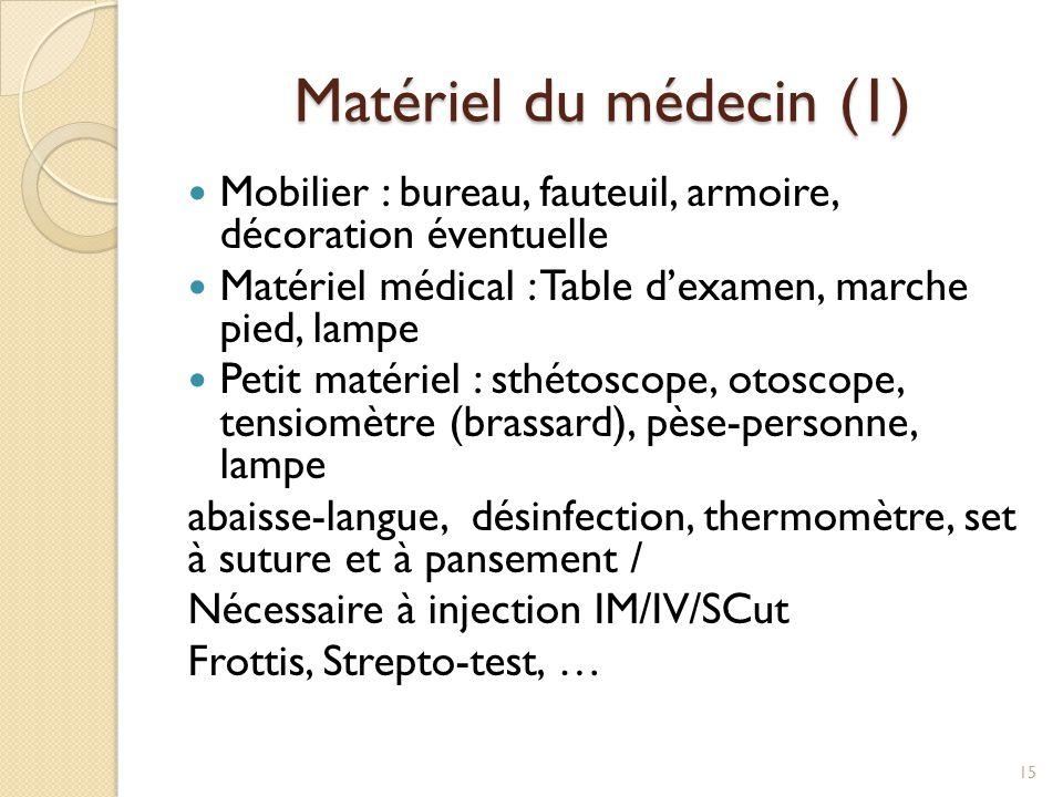 Matériel du médecin (1) Mobilier : bureau, fauteuil, armoire, décoration éventuelle. Matériel médical : Table d'examen, marche pied, lampe.