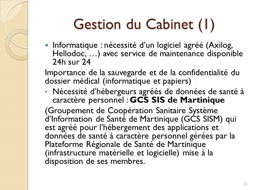 Gestion du Cabinet (1) Informatique : nécessité d'un logiciel agréé (Axilog, Hellodoc, …) avec service de maintenance disponible 24h sur 24.