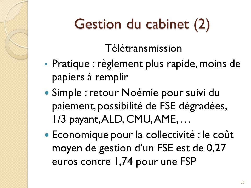Gestion du cabinet (2) Télétransmission