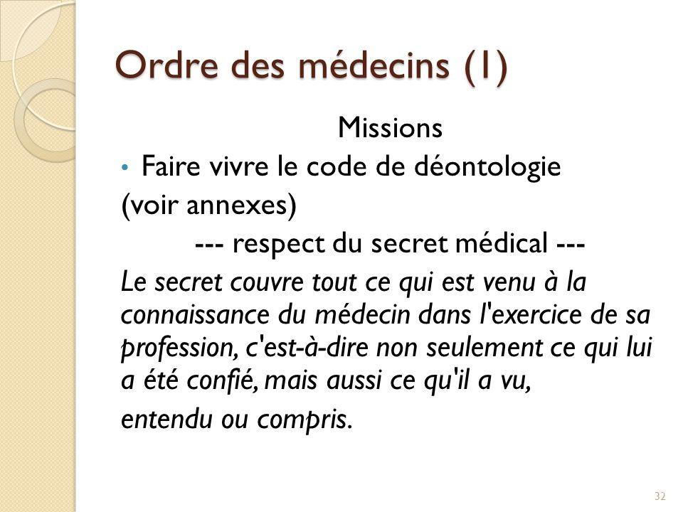 --- respect du secret médical ---