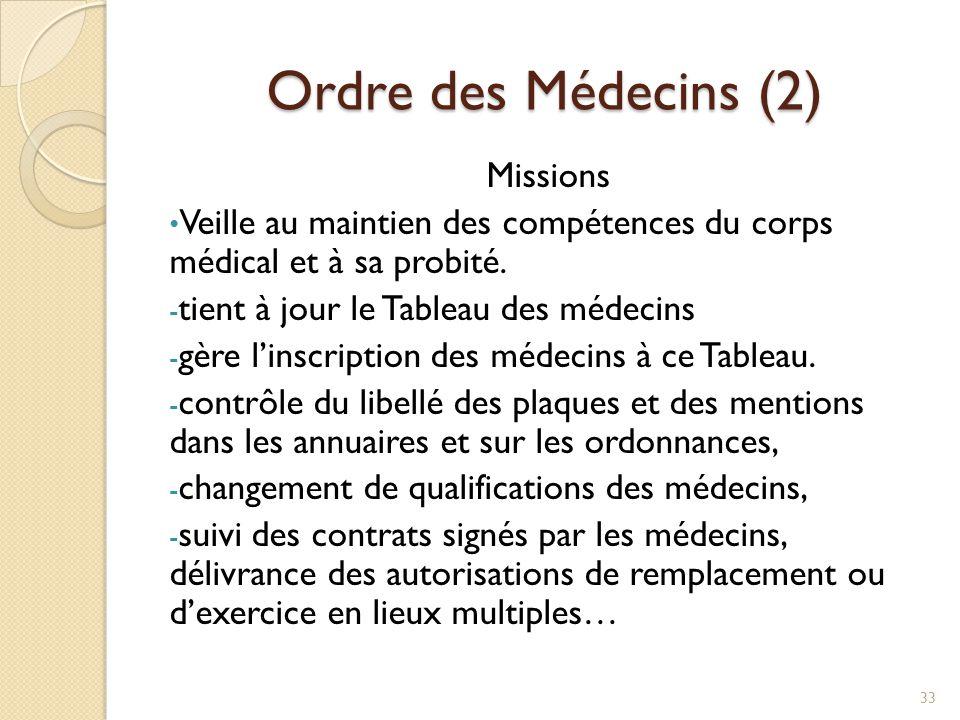 Ordre des Médecins (2) Missions
