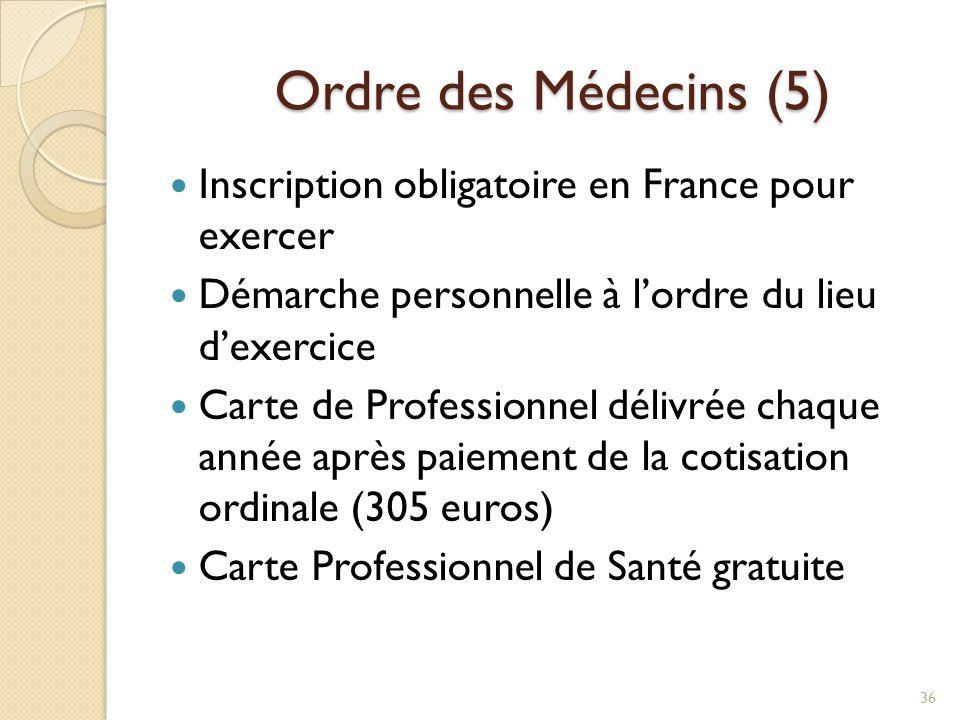 Ordre des Médecins (5) Inscription obligatoire en France pour exercer