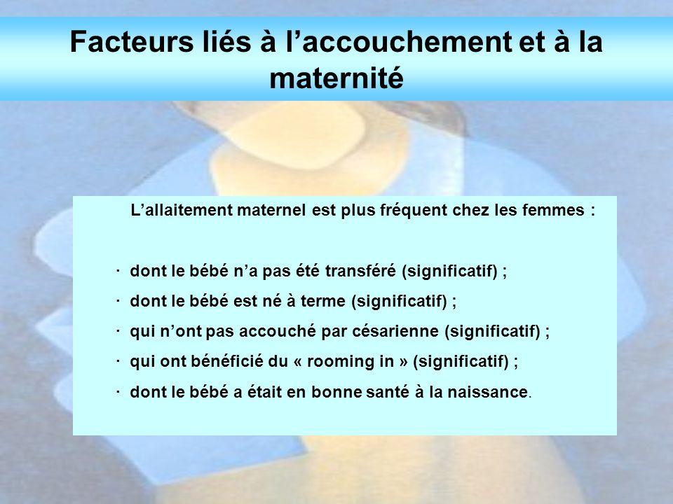 Facteurs liés à l'accouchement et à la maternité