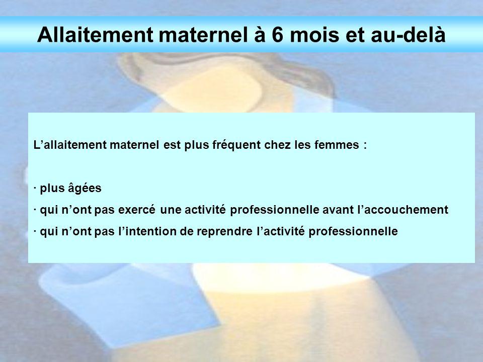 Allaitement maternel à 6 mois et au-delà