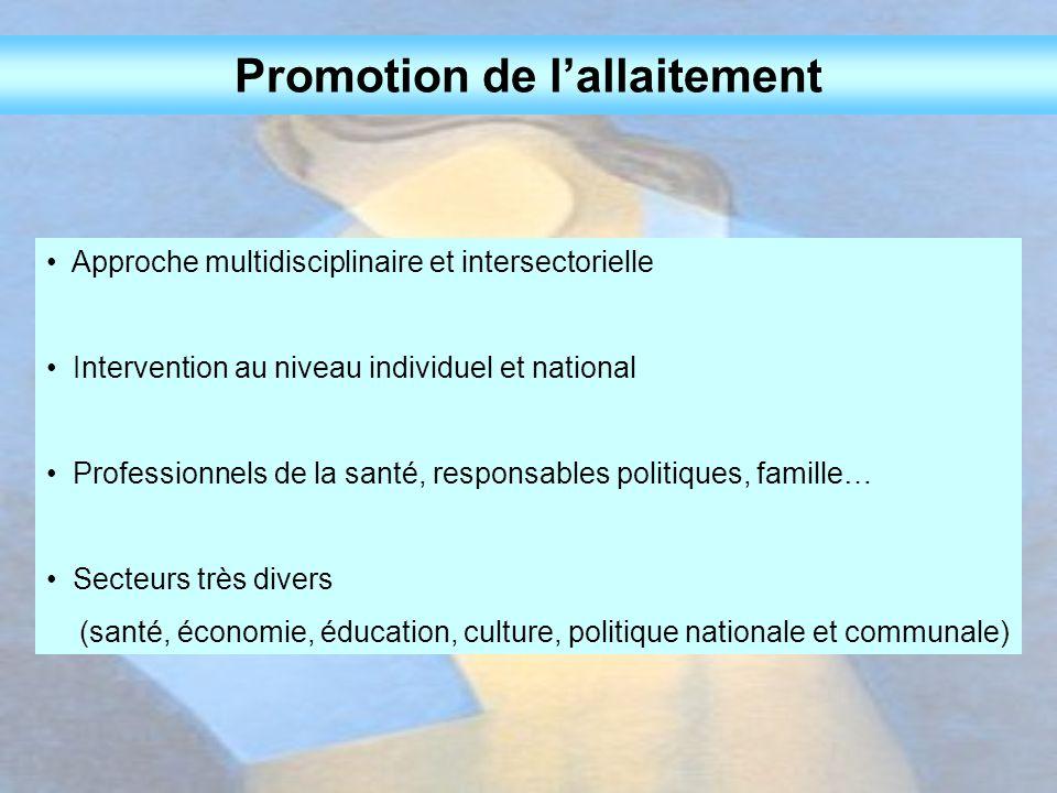 Promotion de l'allaitement