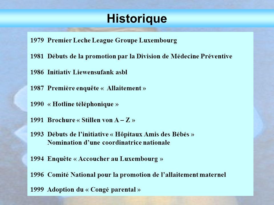 Historique 1979 Premier Leche League Groupe Luxembourg