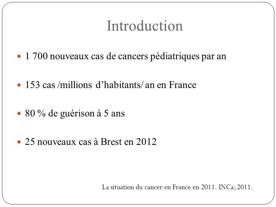 Introduction 1 700 nouveaux cas de cancers pédiatriques par an