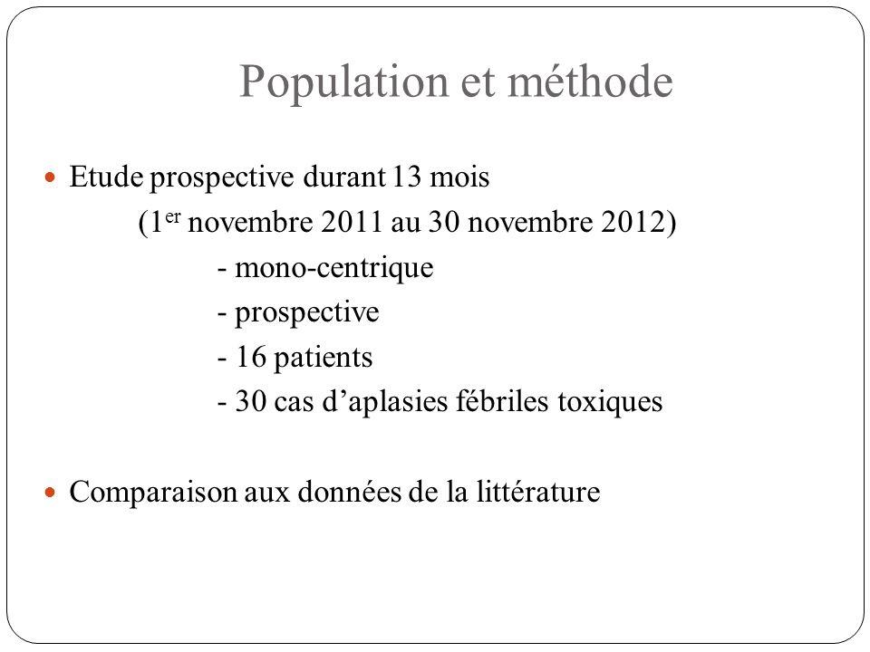 Population et méthode Etude prospective durant 13 mois