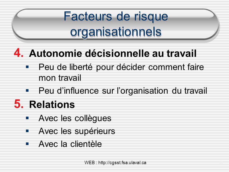 Facteurs de risque organisationnels