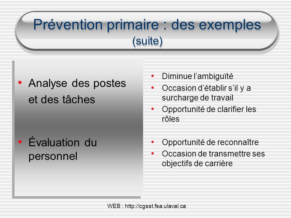 Prévention primaire : des exemples (suite)