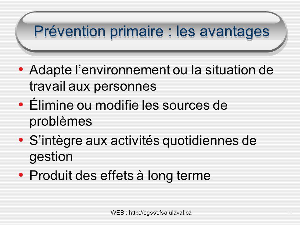 Prévention primaire : les avantages