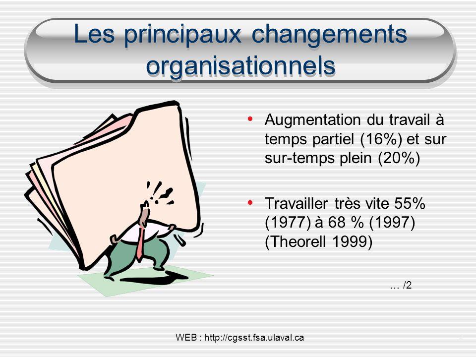 Les principaux changements organisationnels