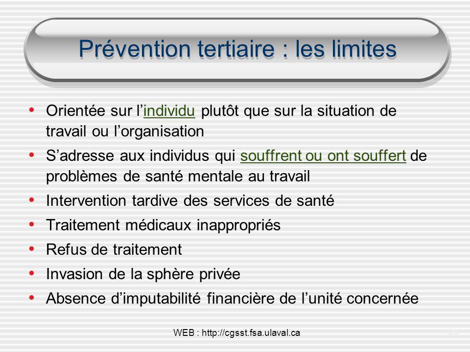 Prévention tertiaire : les limites