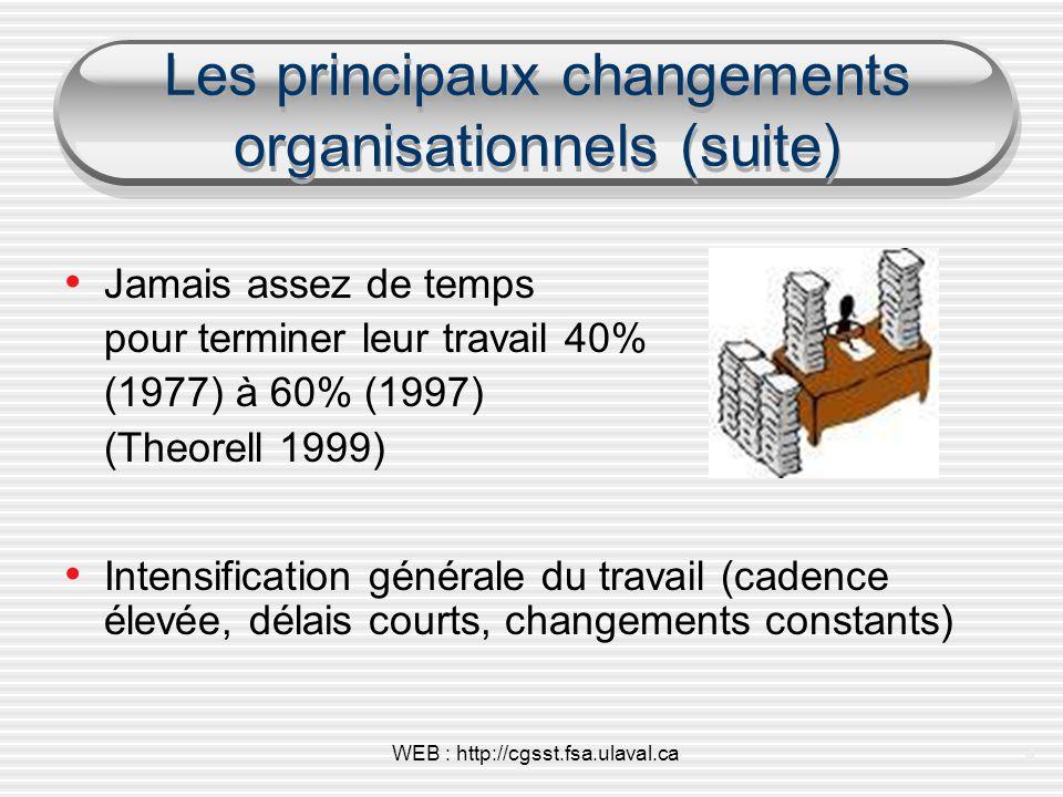 Les principaux changements organisationnels (suite)