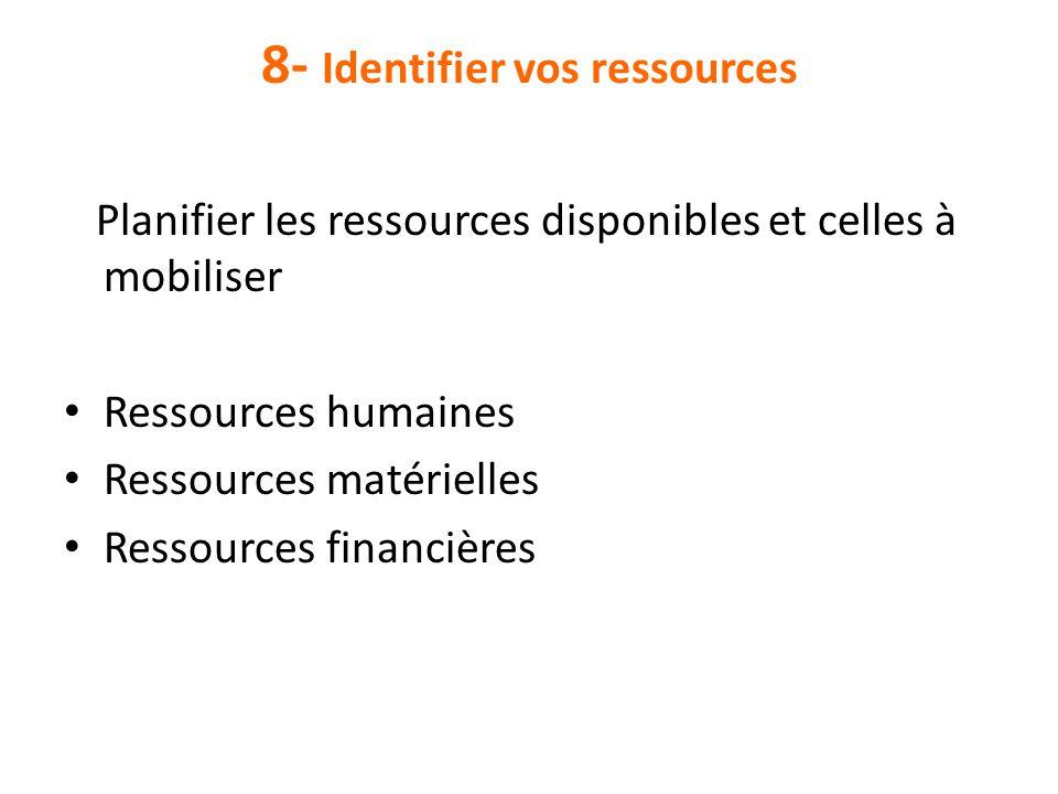 8- Identifier vos ressources