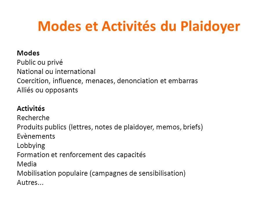 Modes et Activités du Plaidoyer