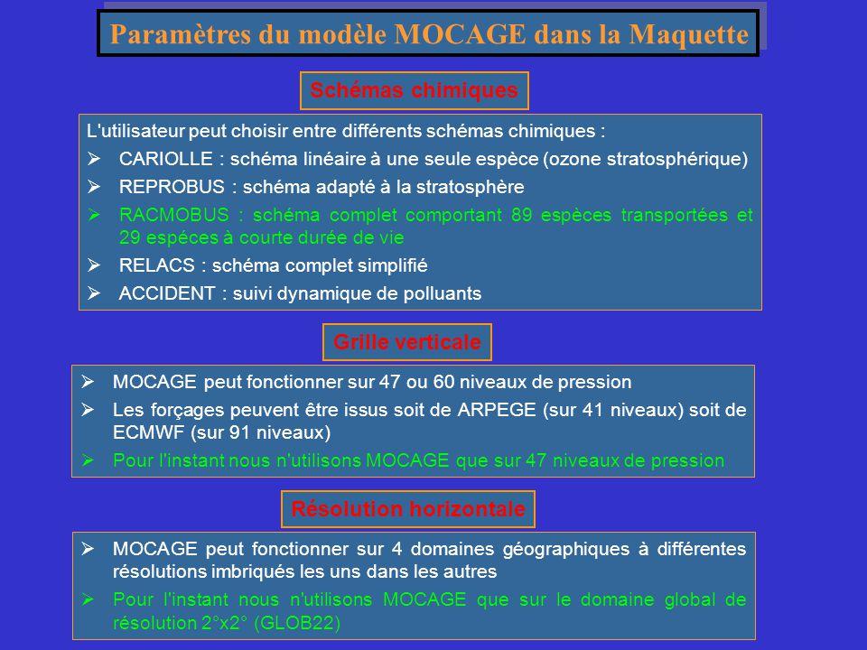 Paramètres du modèle MOCAGE dans la Maquette
