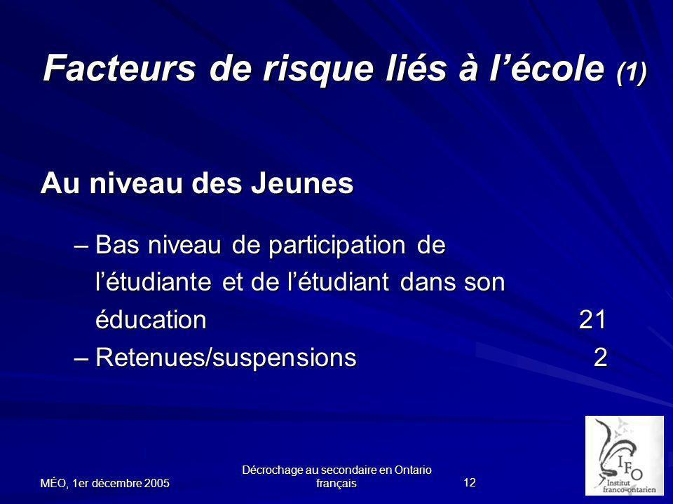 Facteurs de risque liés à l'école (1)