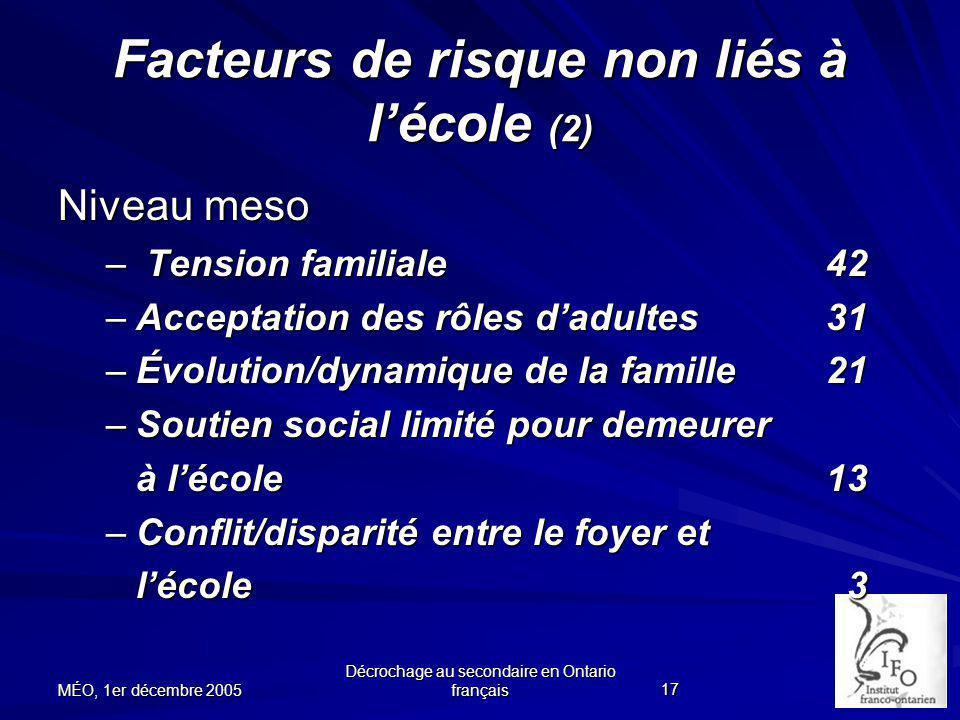 Facteurs de risque non liés à l'école (2)