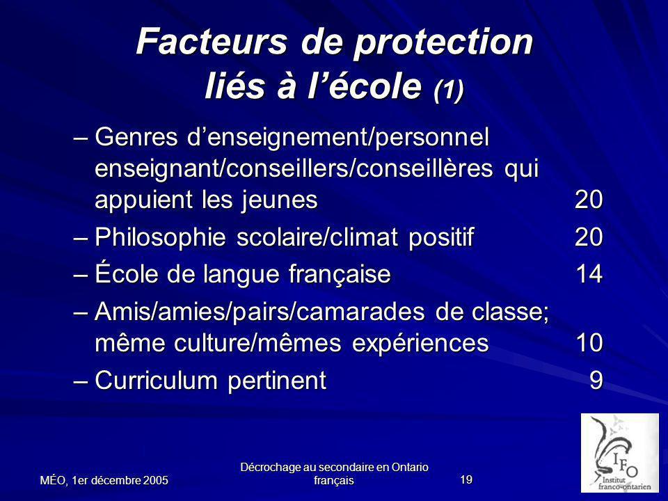 Facteurs de protection liés à l'école (1)